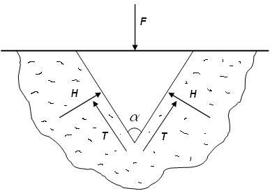 щебень гранитный легкоуплотняемый тетраэдрально-клиновидный