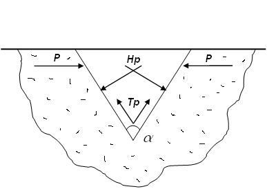 Щебень гранитный легкоуплотняемый тетраэдрально-клиновидной формы