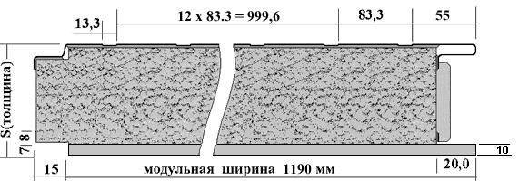 Стеновая панель с цементно-стружечным наполнением. Внутреннее устройство.